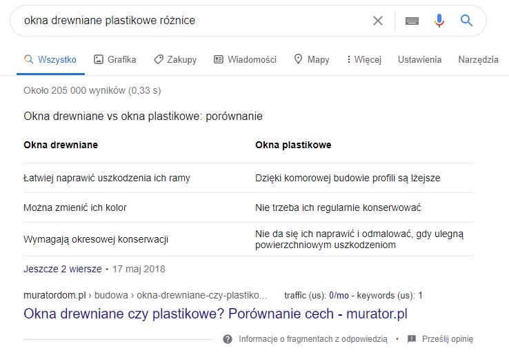 pozycja zero w google tabela okna drewniane plastikowe różnice